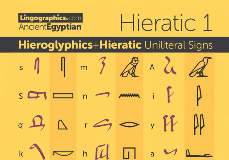 Hieratic + Hieroglyphs Uniliteral Signs
