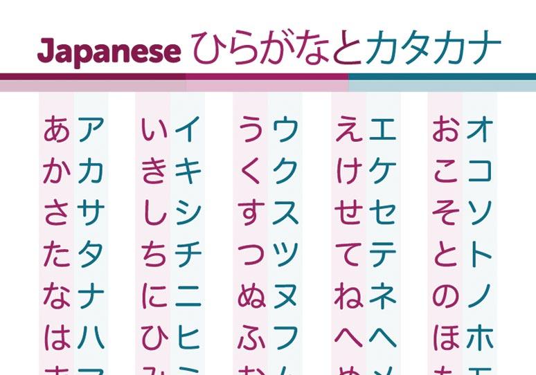 Japanese hiragana & katakana chart