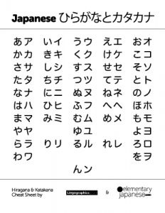 Japanese hiragana and katakana cheat sheet printable PDF preview