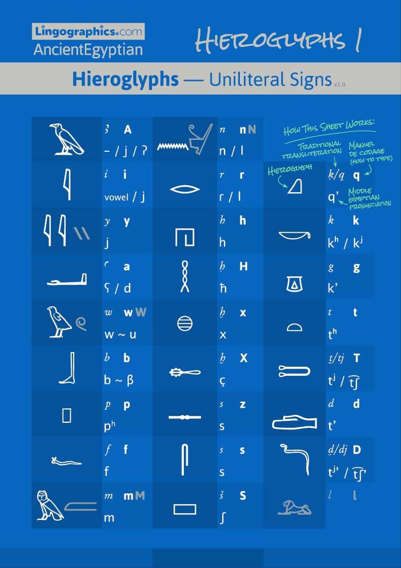 ... -inverted version of the egyptian hieroglyphics alphabet cheat sheet