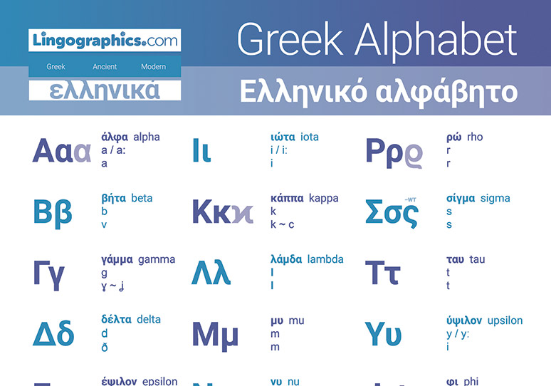 greek alphabet preview