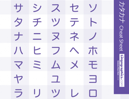 Katakana Cheat Sheet