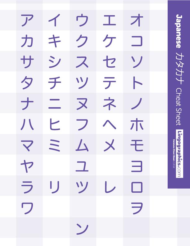 Katakana Cheat Sheet