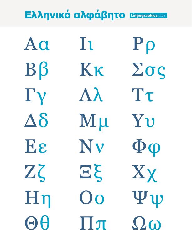 Greek Alphabet Cheat Sheet