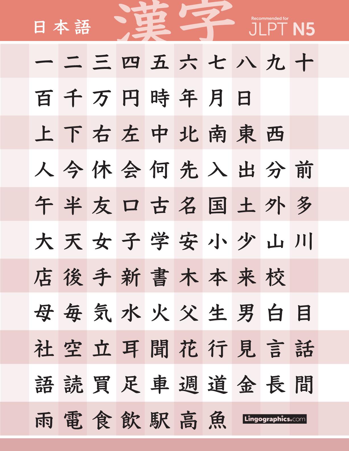 jlpt n5 kanji pdf preview