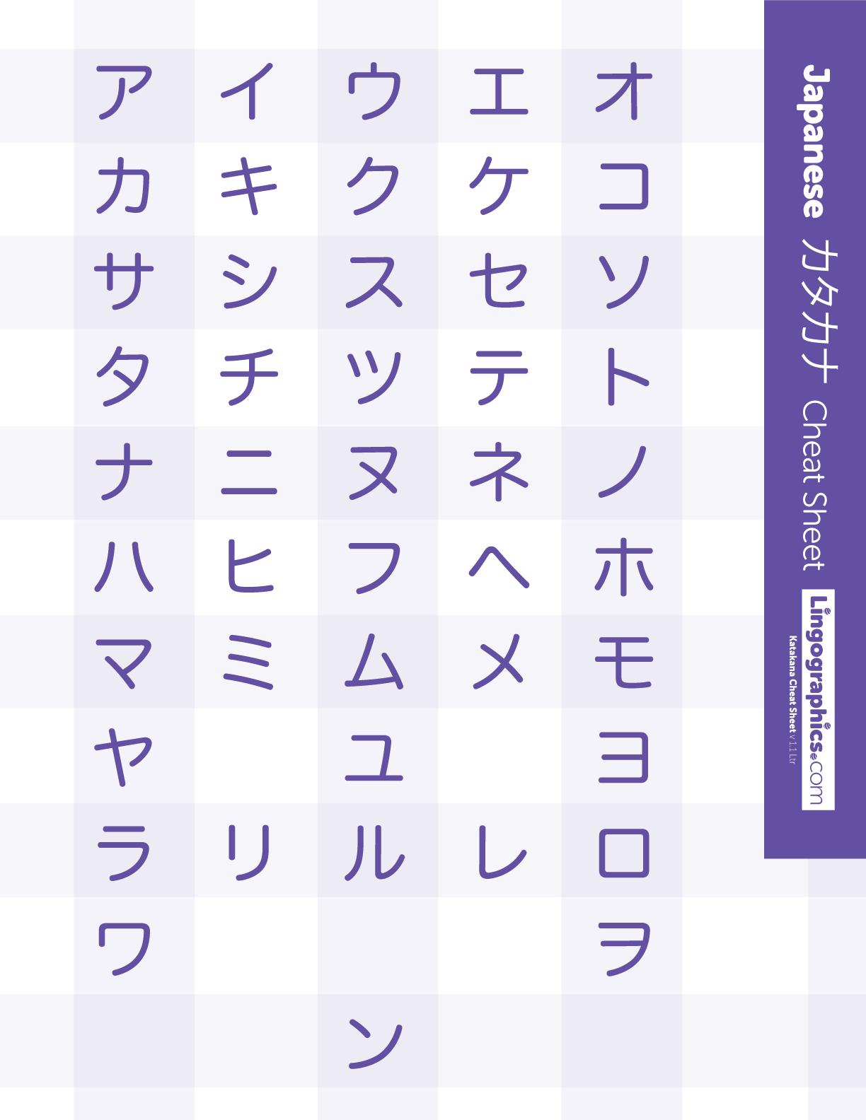 Japanese Katakana cheat sheet
