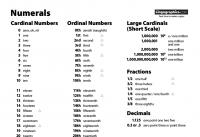 ESL Cardinal and Ordinal Numbers Printable