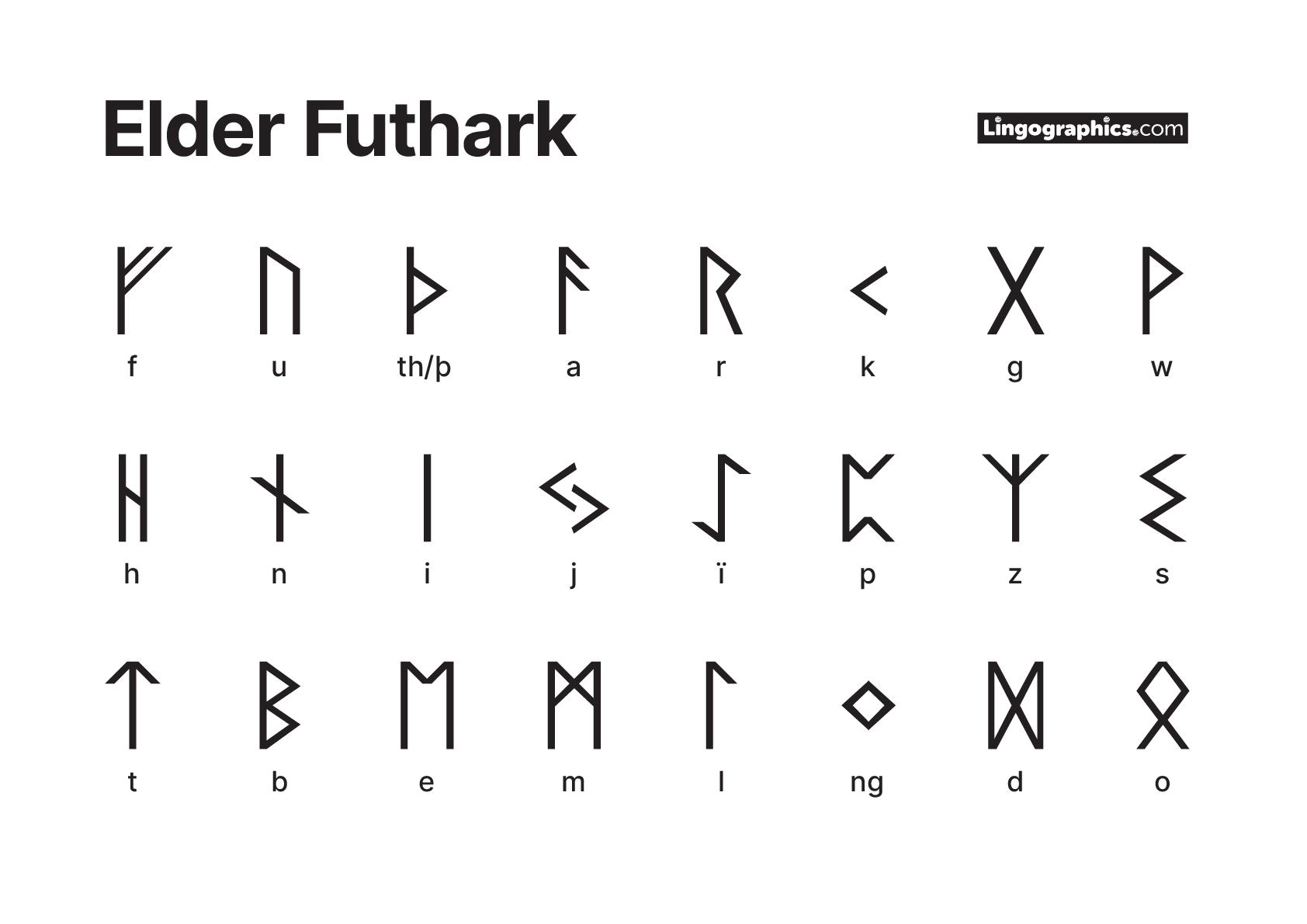 Elder Futhark printable