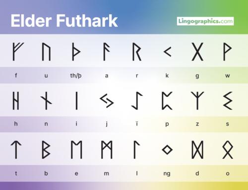 Elder Futhark